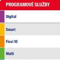 Aktivace balíčku SMART na 12 měsíců